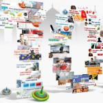Баннерная реклама в интернете