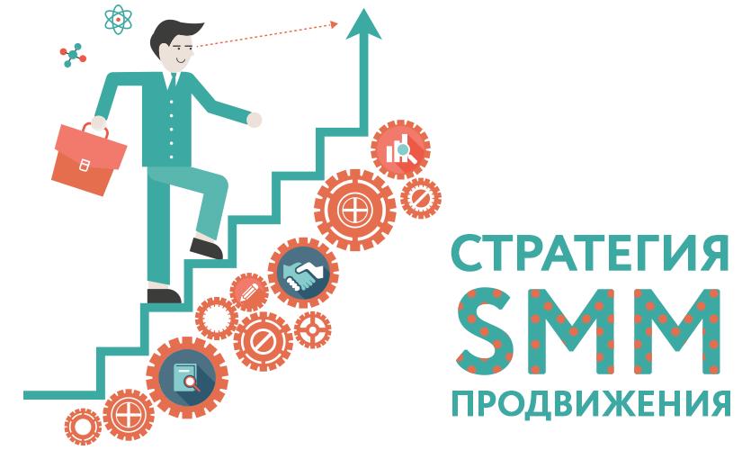 Продвижение сайтов и товаров методами SMM